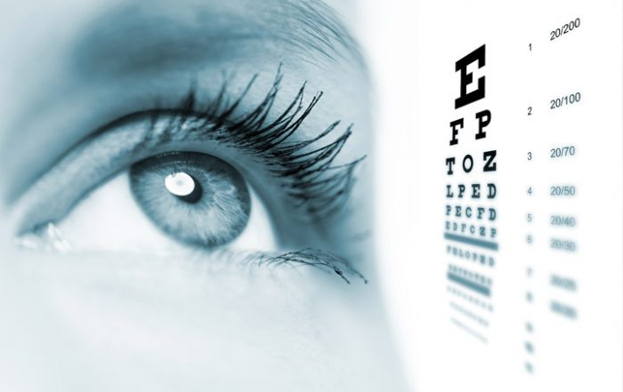Eye Twitch - West Side Eye Clinic